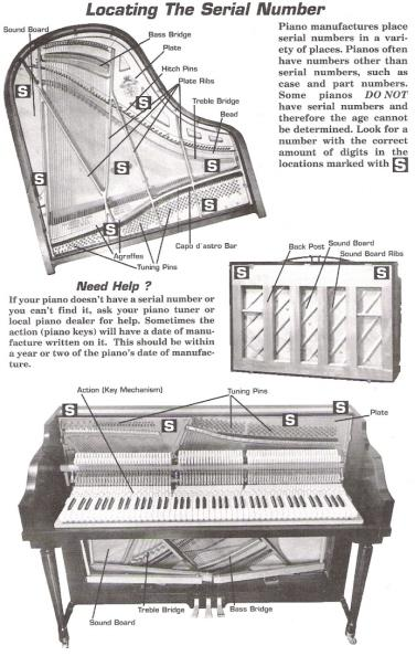 Finding Piano S Serial Number Piano Artisans Piano